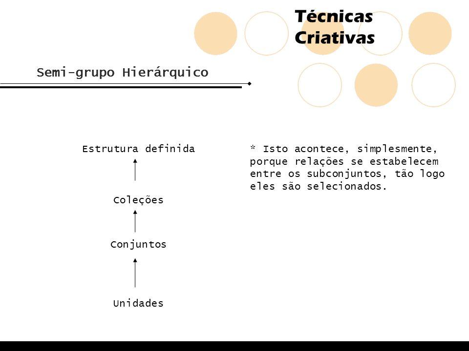 Técnicas Criativas Semi-grupo Hierárquico Unidades Conjuntos Coleções Estrutura definida* Isto acontece, simplesmente, porque relações se estabelecem
