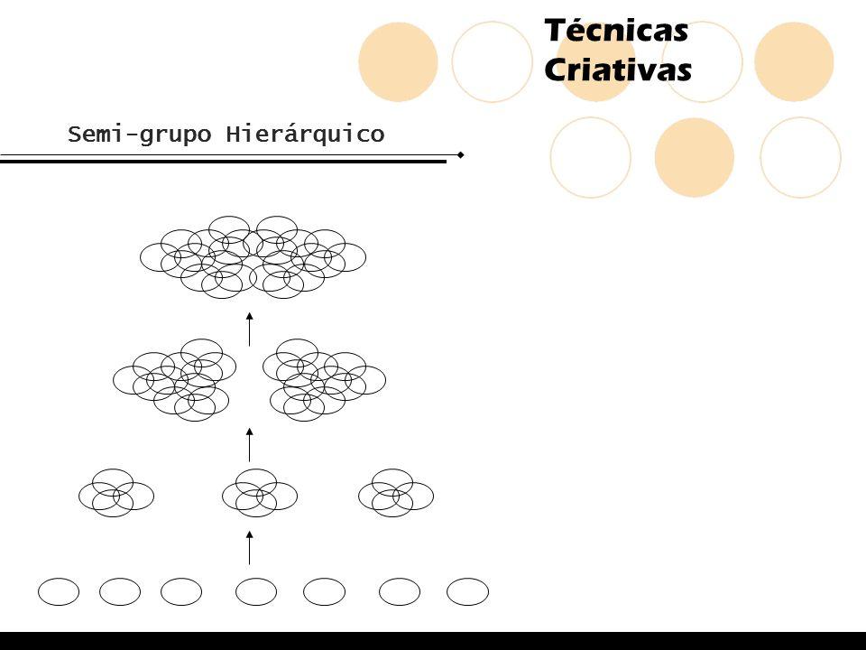 Técnicas Criativas Semi-grupo Hierárquico