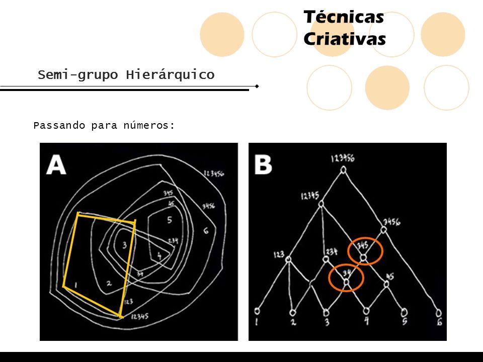 Técnicas Criativas Semi-grupo Hierárquico Passando para números: