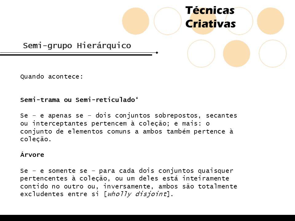 Técnicas Criativas Semi-grupo Hierárquico Quando acontece: Semi-trama ou Semi-reticulado Se – e apenas se – dois conjuntos sobrepostos, secantes ou in