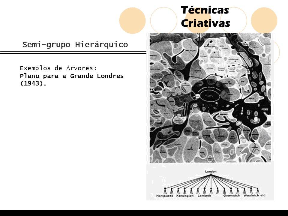 Técnicas Criativas Semi-grupo Hierárquico Exemplos de Árvores: Plano para a Grande Londres (1943).