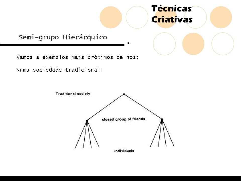 Técnicas Criativas Semi-grupo Hierárquico Vamos a exemplos mais próximos de nós: Numa sociedade tradicional: