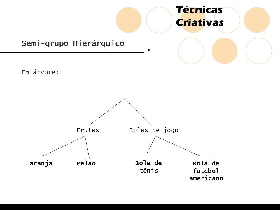 Técnicas Criativas Semi-grupo Hierárquico Melão FrutasBolas de jogo Laranja Bola de tênis Bola de futebol americano Em árvore: