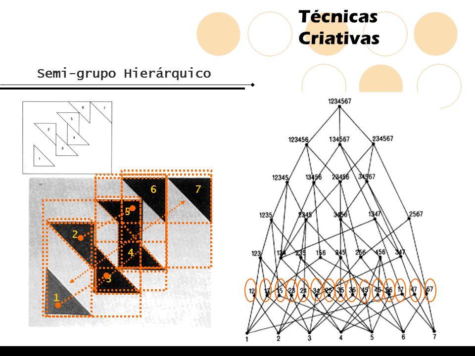 Técnicas Criativas Semi-grupo Hierárquico 1 2 3 4 5 67