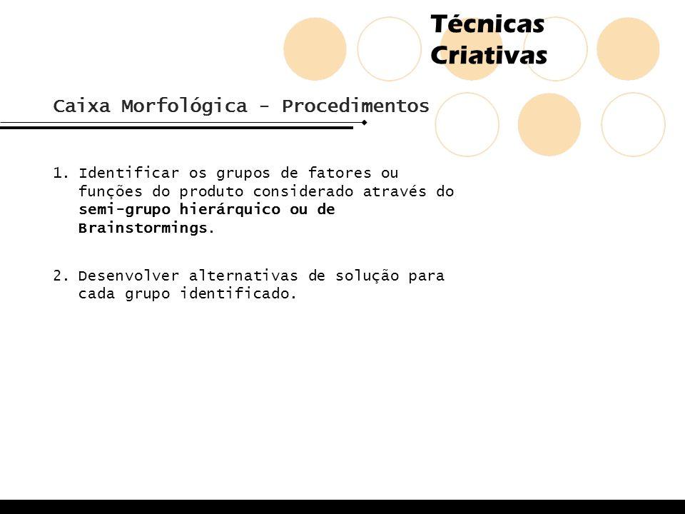 Técnicas Criativas 1.Identificar os grupos de fatores ou funções do produto considerado através do semi-grupo hierárquico ou de Brainstormings. 2.Dese