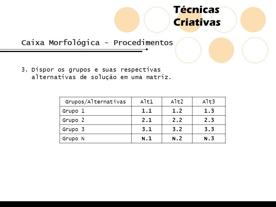 Técnicas Criativas 3.Dispor os grupos e suas respectivas alternativas de solução em uma matriz. Caixa Morfológica - Procedimentos Grupos/AlternativasA