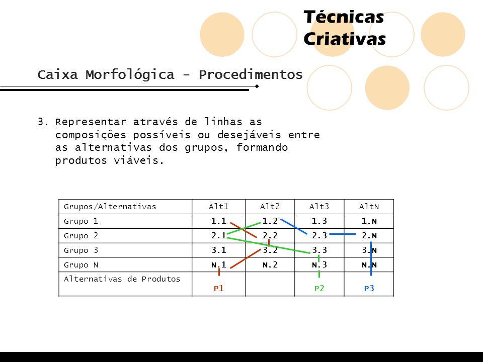 Técnicas Criativas 3.Representar através de linhas as composições possíveis ou desejáveis entre as alternativas dos grupos, formando produtos viáveis.