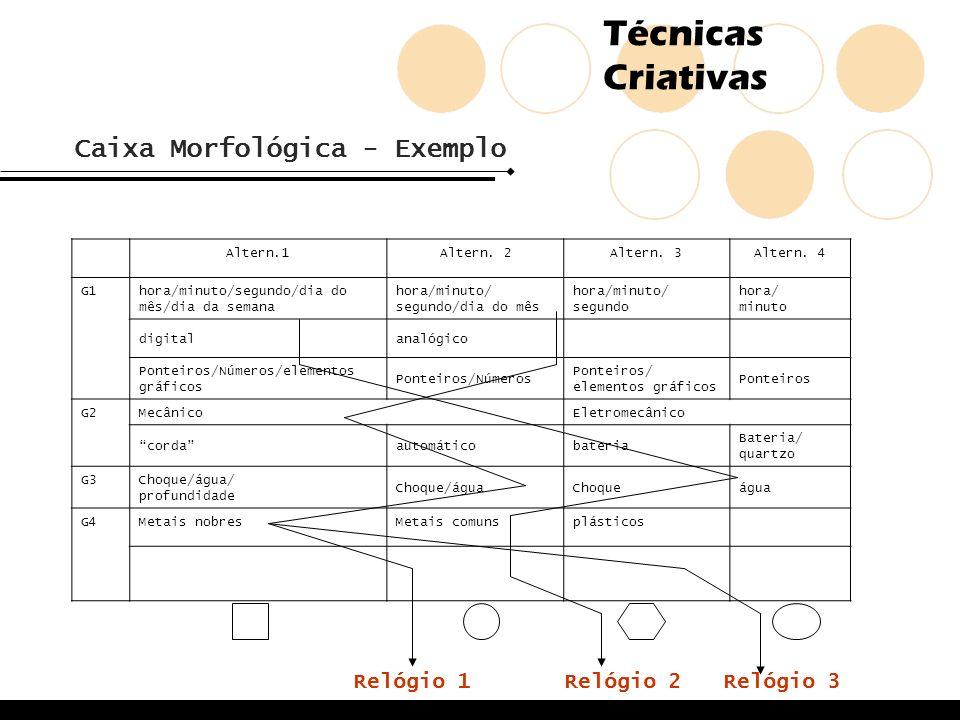 Técnicas Criativas Caixa Morfológica - Exemplo Altern.1Altern. 2Altern. 3Altern. 4 G1 hora/minuto/segundo/dia do mês/dia da semana hora/minuto/ segund