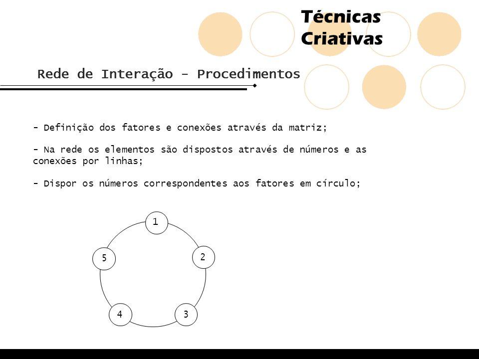 Técnicas Criativas Rede de Interação - Procedimentos - Definição dos fatores e conexões através da matriz; - Na rede os elementos são dispostos atravé