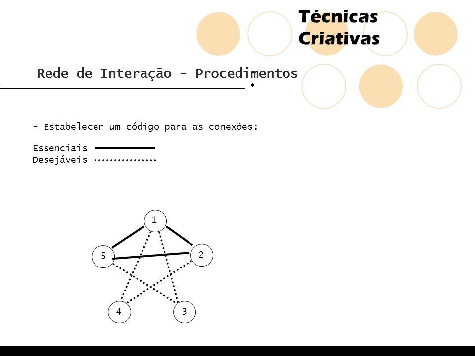 Técnicas Criativas Rede de Interação - Procedimentos - Estabelecer um código para as conexões: Essenciais Desejáveis 2 1 5 43