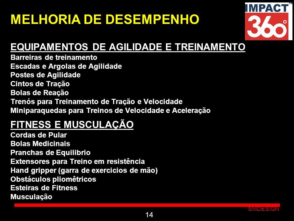 Click to edit Master subtitle style SMDESIGN MELHORIA DE DESEMPENHO EQUIPAMENTOS DE AGILIDADE E TREINAMENTO Barreiras de treinamento Escadas e Argolas