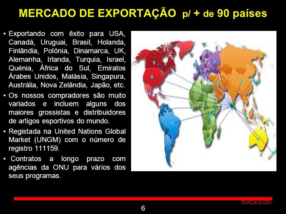 Click to edit Master subtitle style SMDESIGN MERCADO DE EXPORTAÇÃO p/ + de 90 países Exportando com êxito para USA, Canadá, Uruguai, Brasil, Holanda,