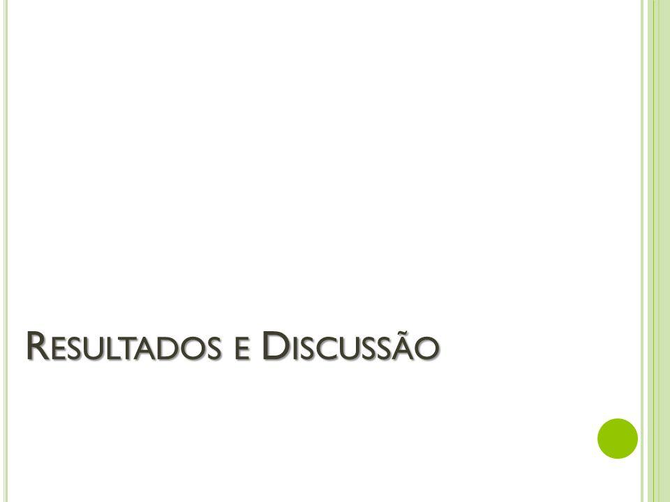 R ESULTADOS E D ISCUSSÃO