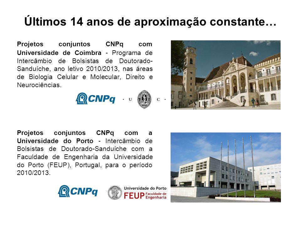 Últimos 14 anos de aproximação constante… Projetos conjuntos CNPq com Universidade de Coimbra - Programa de Intercâmbio de Bolsistas de Doutorado- Sanduíche, ano letivo 2010/2013, nas áreas de Biologia Celular e Molecular, Direito e Neurociências.
