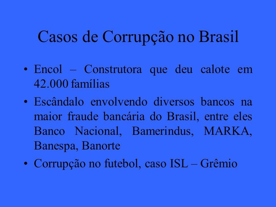 Casos de Corrupção no Brasil Encol – Construtora que deu calote em 42.000 famílias Escândalo envolvendo diversos bancos na maior fraude bancária do Br