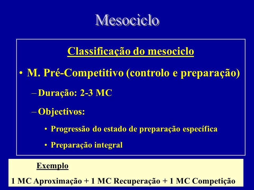 Mesociclo Classificação do mesociclo M. Pré-Competitivo (controlo e preparação) Caracterização: Aumento da intensidade Aumento do volume de exercícios