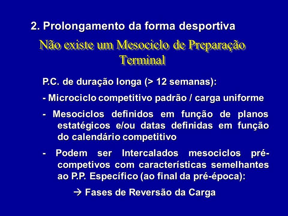 Mesociclo de Preparação Terminal Elevação da forma desportiva Decréscimo da forma desportiva Pico de forma Competição Principal Pico de forma precoce