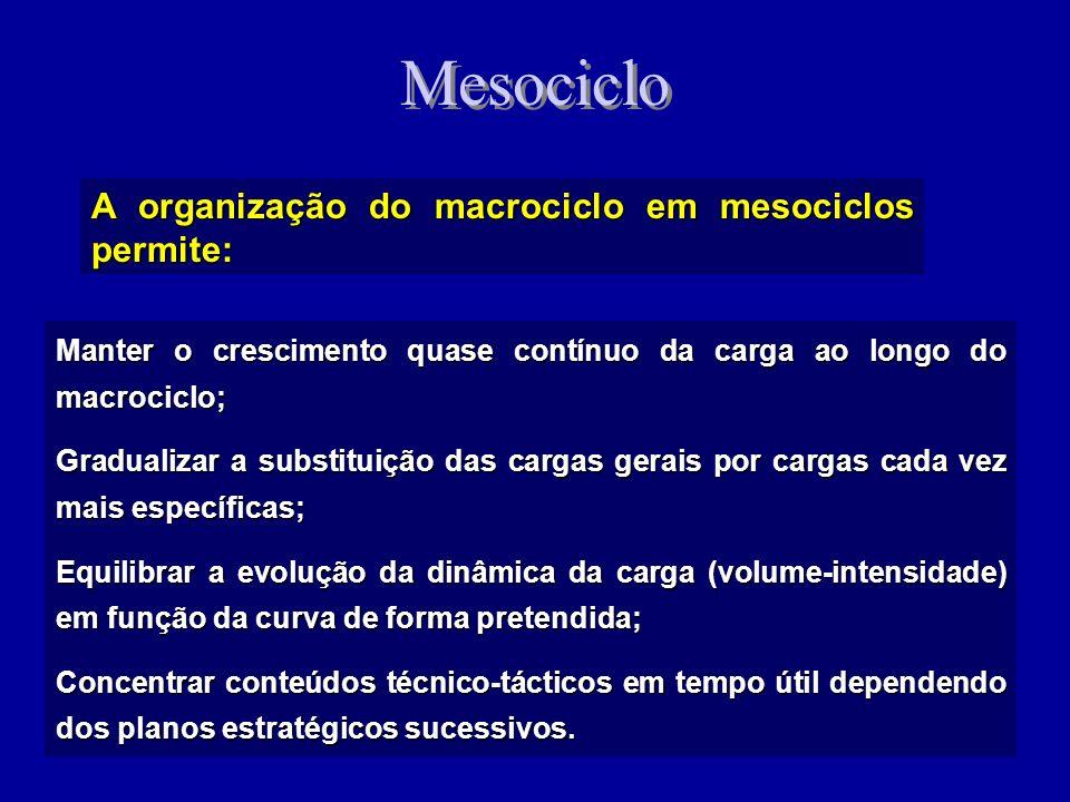 Mesociclo Estruturas 4:1; 2:1; 1:1 Exemplos
