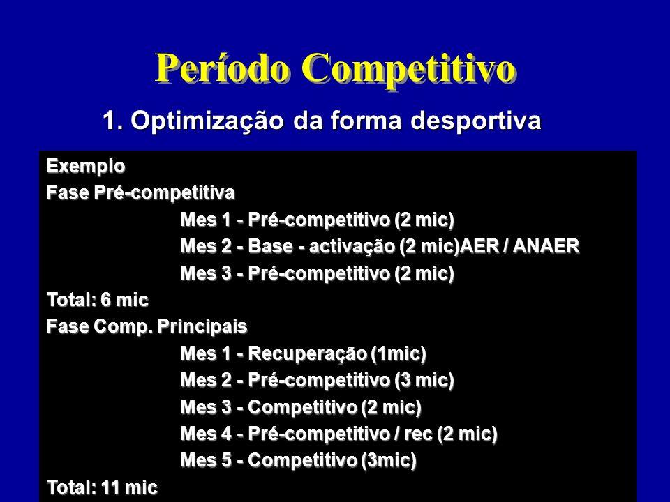 Período Preparatório Especial 1º MAC Mes 1 - Gradual (2 mic) Mes 2 - Base - activação (3 mic)AER / ANAER Mes 3 - Base - activação (3 mic)ANAER Mes 4 -
