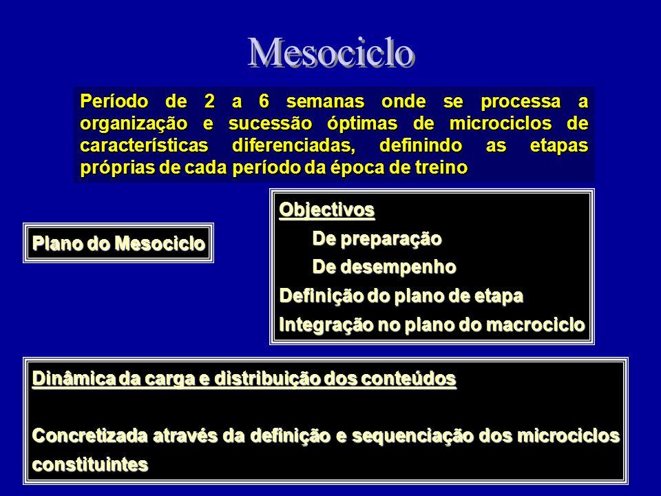Mesociclo de Preparação Terminal Elevação da forma desportiva Decréscimo da forma desportiva Pico de forma Competição Principal Pico de forma precoce Elevação da forma desportiva Decréscimo da forma desportiva Pico de forma Competição Principal Pico de forma tardio 1.