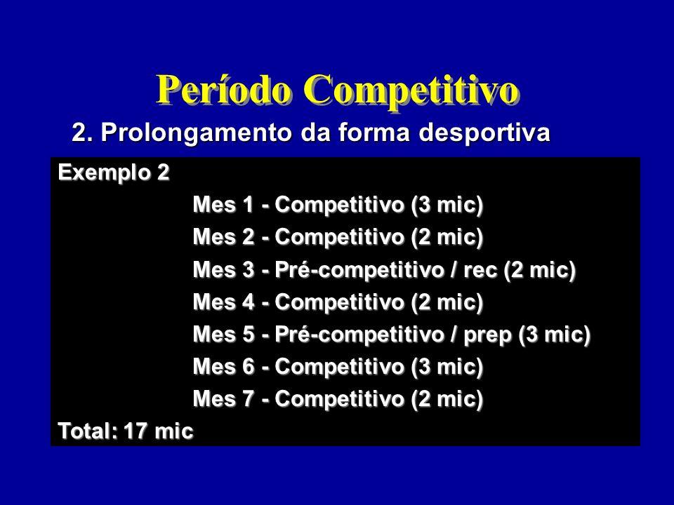 Período Competitivo Exemplo Fase Pré-competitiva Mes 1 - Pré-competitivo (2 mic) Mes 2 - Base - activação (2 mic)AER / ANAER Mes 3 - Pré-competitivo (