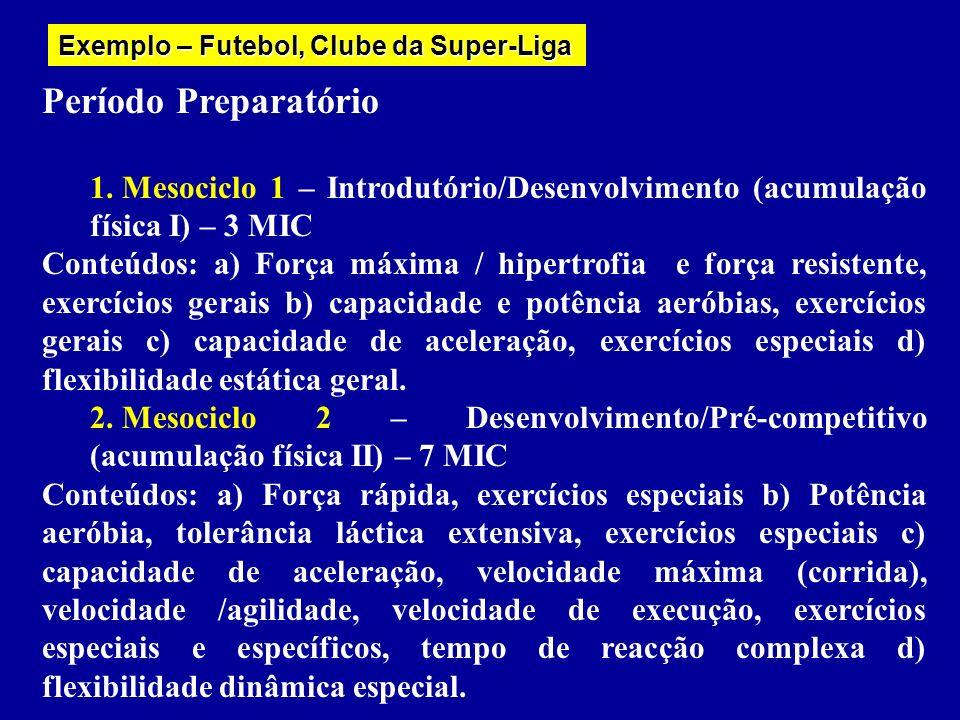 Período Competitivo Exemplo 2 Mes 1 - Competitivo (3 mic) Mes 2 - Competitivo (2 mic) Mes 3 - Pré-competitivo / rec (2 mic) Mes 4 - Competitivo (2 mic