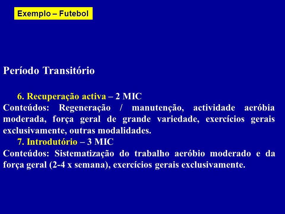 Período Competitivo 3. Mesociclos 3 a 6 – Competitivo de organização uniforme – 4 MIC (Mes 6 tem 5 MIC, por razões de calendário) Conteúdos: a) Prepar