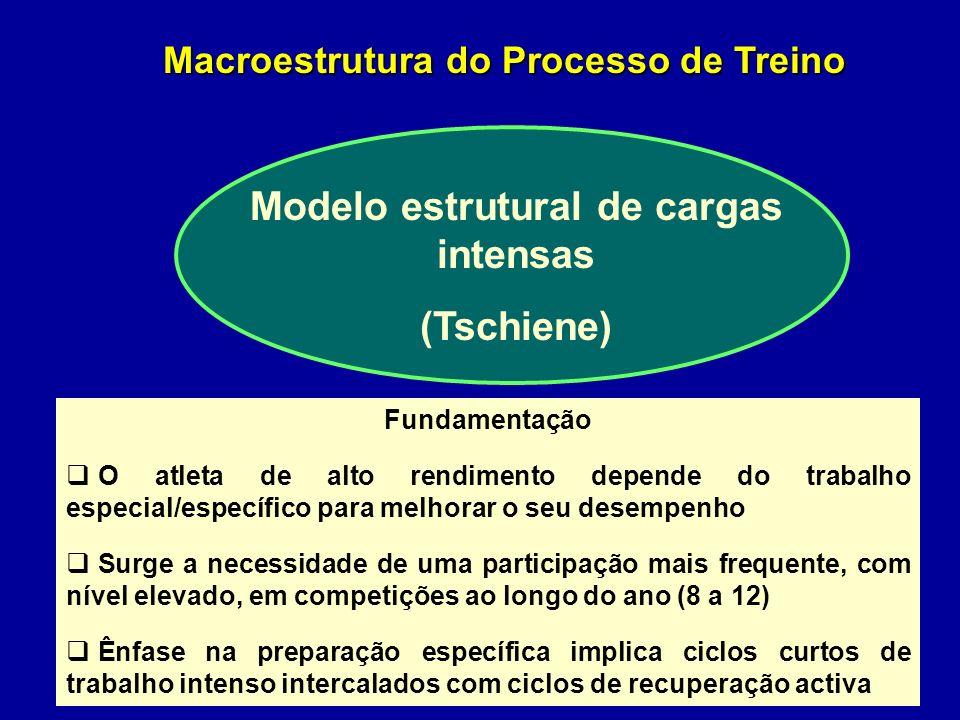 Período Transitório 6. Recuperação activa – 2 MIC Conteúdos: Regeneração / manutenção, actividade aeróbia moderada, força geral de grande variedade, e