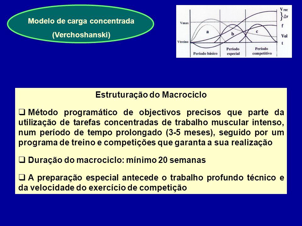 a - Bloco de Acumulação b – Bloco de Transformação c – Bloco Competitivo ou de Realização Vmax – velocidade máxima conseguida no ciclo de treino anter