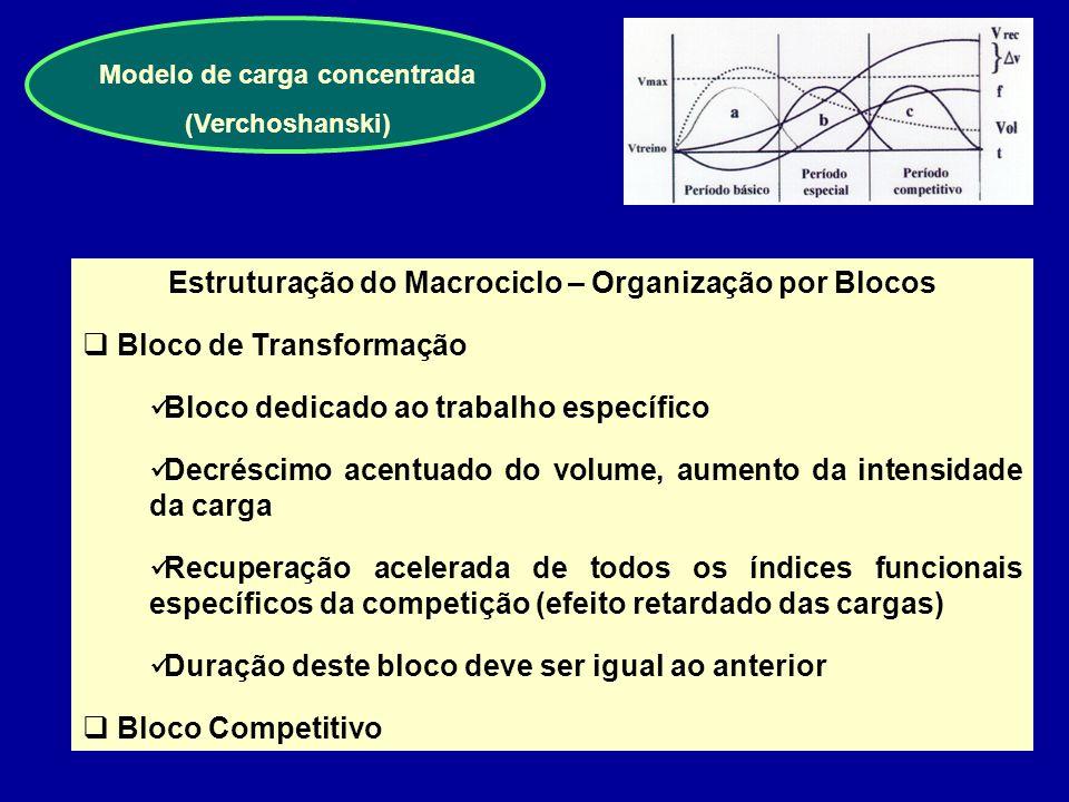 Modelo estrutural de cargas intensas (Tschiene) Estruturação do Macrociclo – Organização por Blocos Bloco de Acumulação Bloco concentrado de trabalho