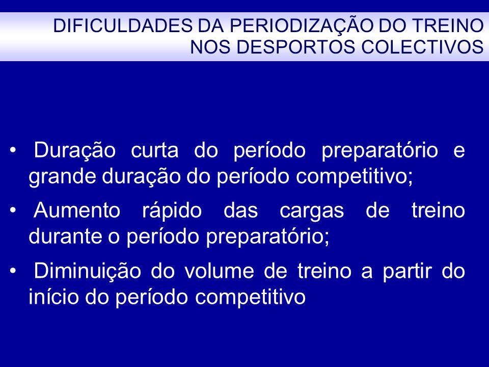 V.C.C.E. = Volume concentrado de condição especial. V.T.T. = Volume de preparação Técnico-Táctica. V.C.G. = Volume de condição geral I. = Intensidade