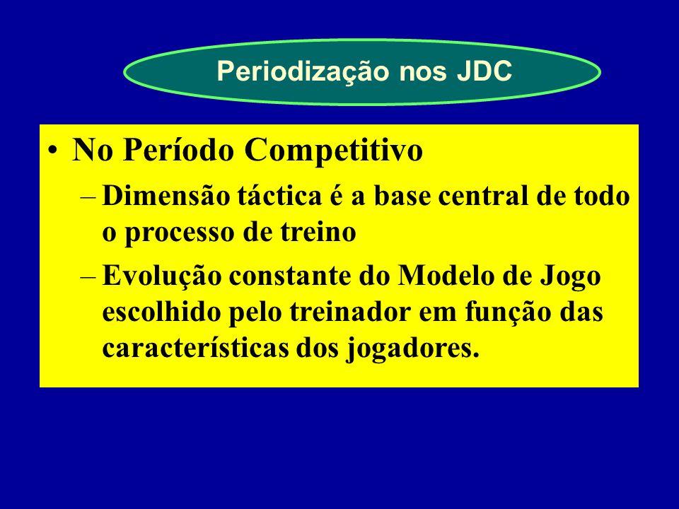 Periodização nos JDC Período Preparatório –É curto mas tem uma importância elevada para que se consiga atingir o mais rapidamente possível as capacida
