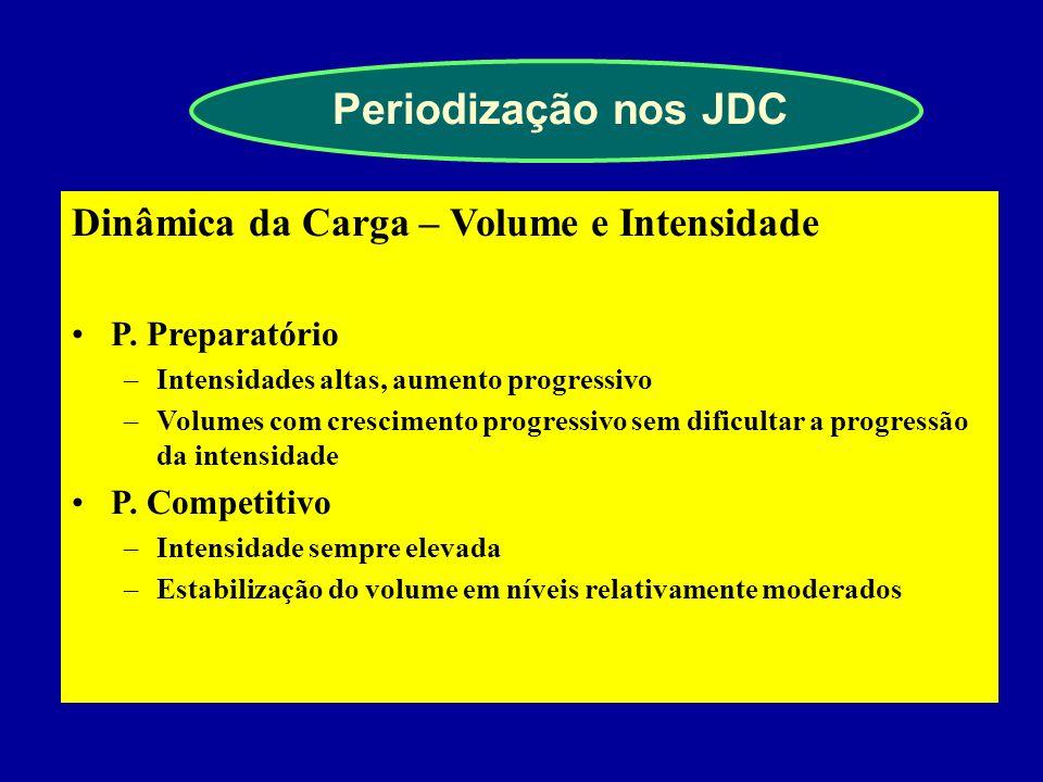 Periodização nos JDC No Período Competitivo –Dimensão táctica é a base central de todo o processo de treino –Evolução constante do Modelo de Jogo esco