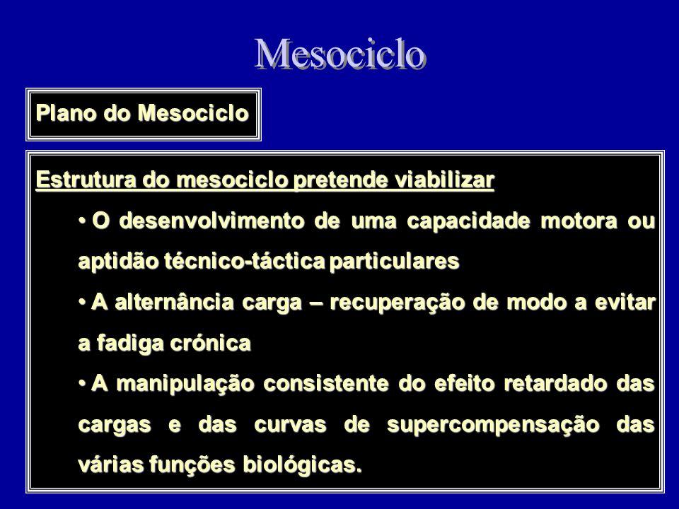 Mesociclo Plano do Mesociclo Duração do mesociclo Depende de: Capacidade de adaptação do atleta às diferentes cargas de treino Capacidade de adaptação