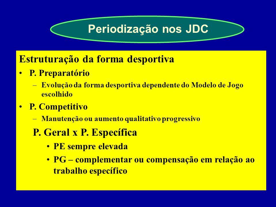 Periodização nos JDC Dinâmica da Carga – Volume e Intensidade P. Preparatório –Intensidades altas, aumento progressivo –Volumes com crescimento progre