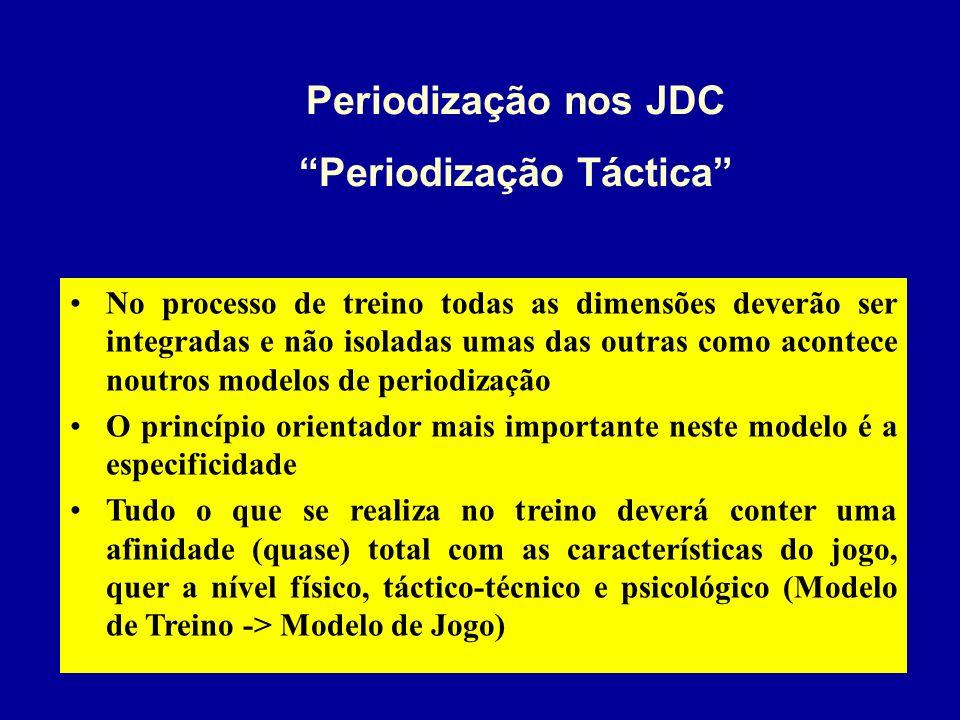 Periodização nos JDC (Seirul-Lu)