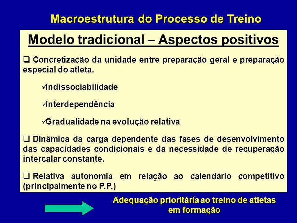 Periodização nos JDC Periodização Táctica No processo de treino todas as dimensões deverão ser integradas e não isoladas umas das outras como acontece