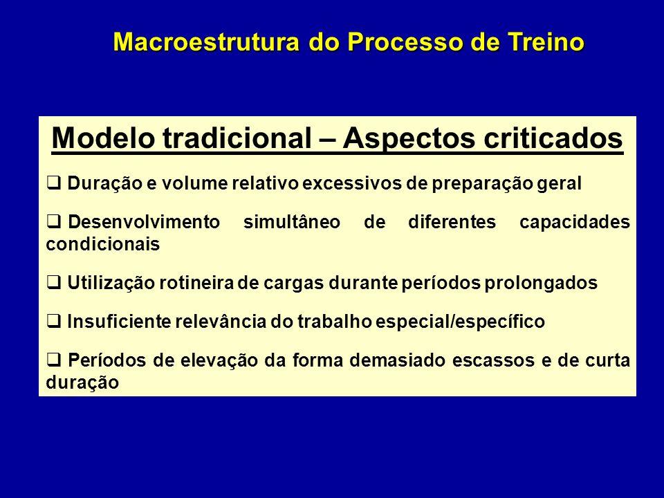 Macroestrutura do Processo de Treino Modelo tradicional – Aspectos positivos Concretização da unidade entre preparação geral e preparação especial do