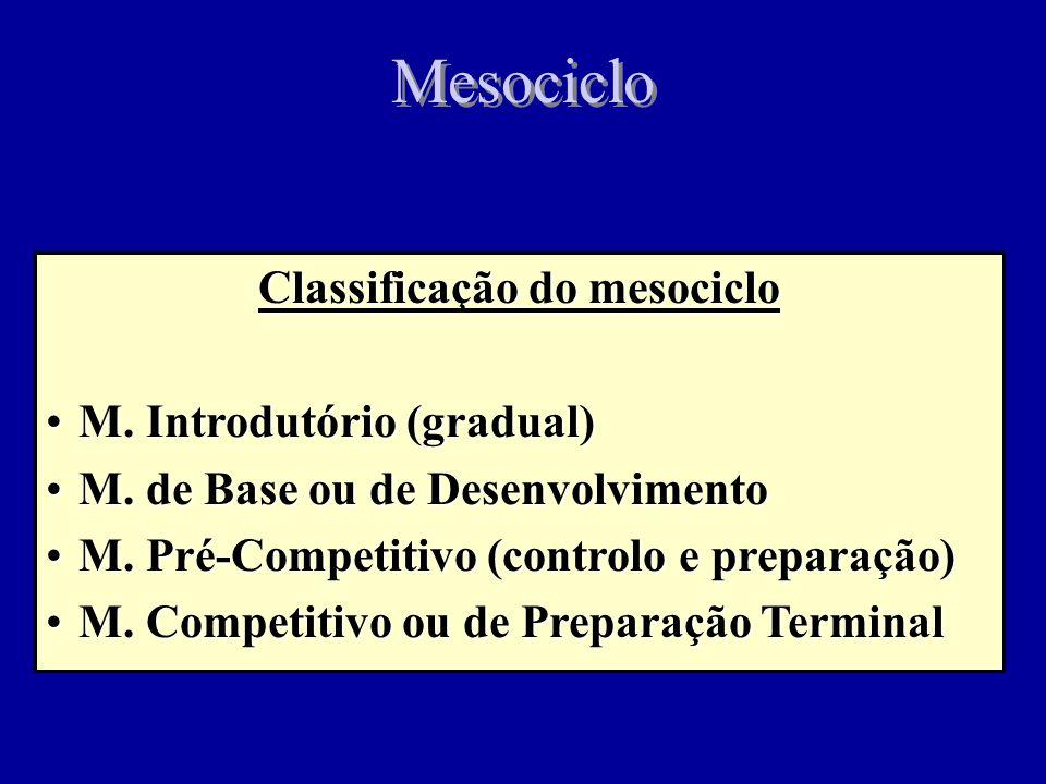 Mesociclo Plano do Mesociclo Estrutura do mesociclo pretende viabilizar O desenvolvimento de uma capacidade motora ou aptidão técnico-táctica particul