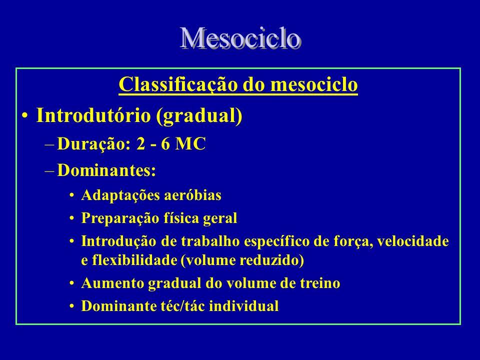 Mesociclo Classificação do mesociclo M. Introdutório (gradual)M. Introdutório (gradual) M. de Base ou de DesenvolvimentoM. de Base ou de Desenvolvimen
