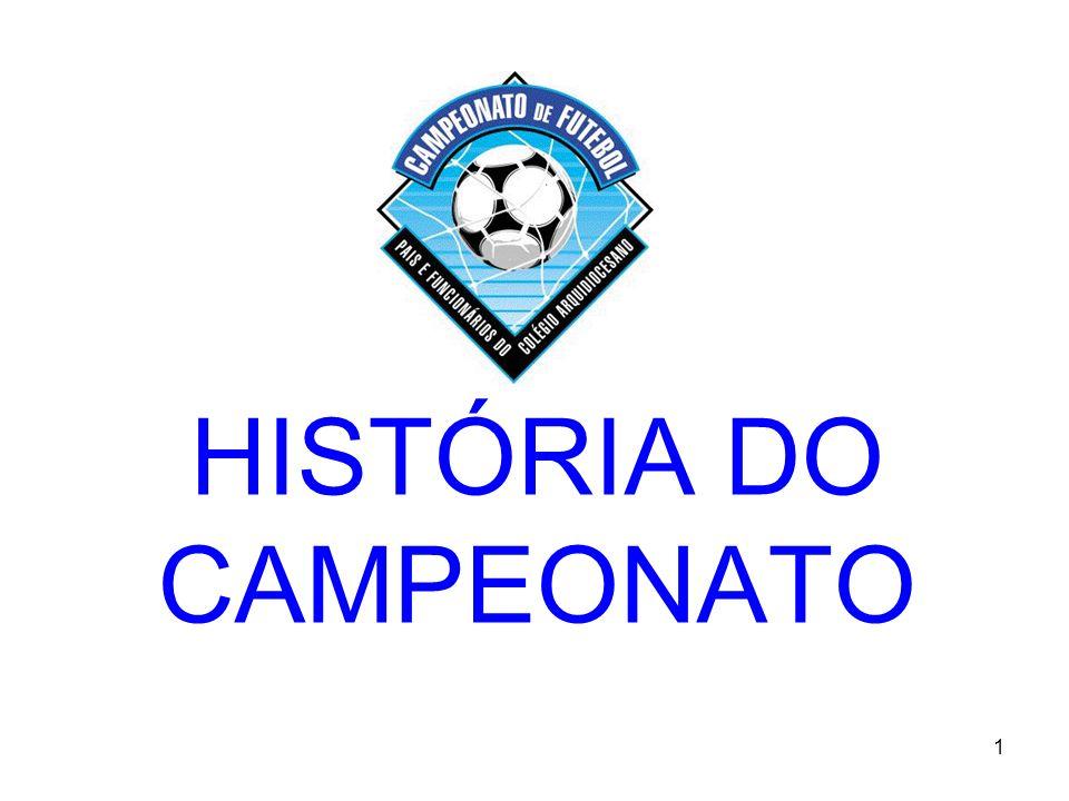 1 HISTÓRIA DO CAMPEONATO