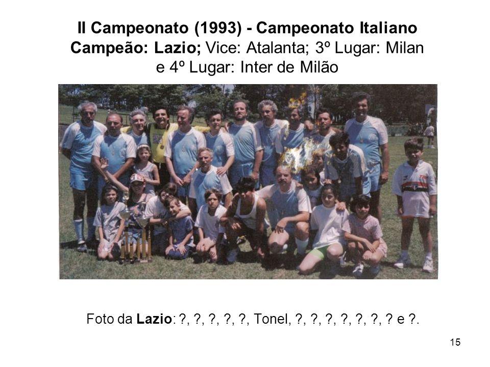 15 II Campeonato (1993) - Campeonato Italiano Campeão: Lazio; Vice: Atalanta; 3º Lugar: Milan e 4º Lugar: Inter de Milão Foto da Lazio: ?, ?, ?, ?, ?,