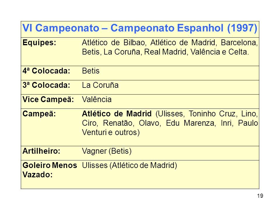 19 VI Campeonato – Campeonato Espanhol (1997) Equipes:Atlético de Bilbao, Atlético de Madrid, Barcelona, Betis, La Coruña, Real Madrid, Valência e Cel