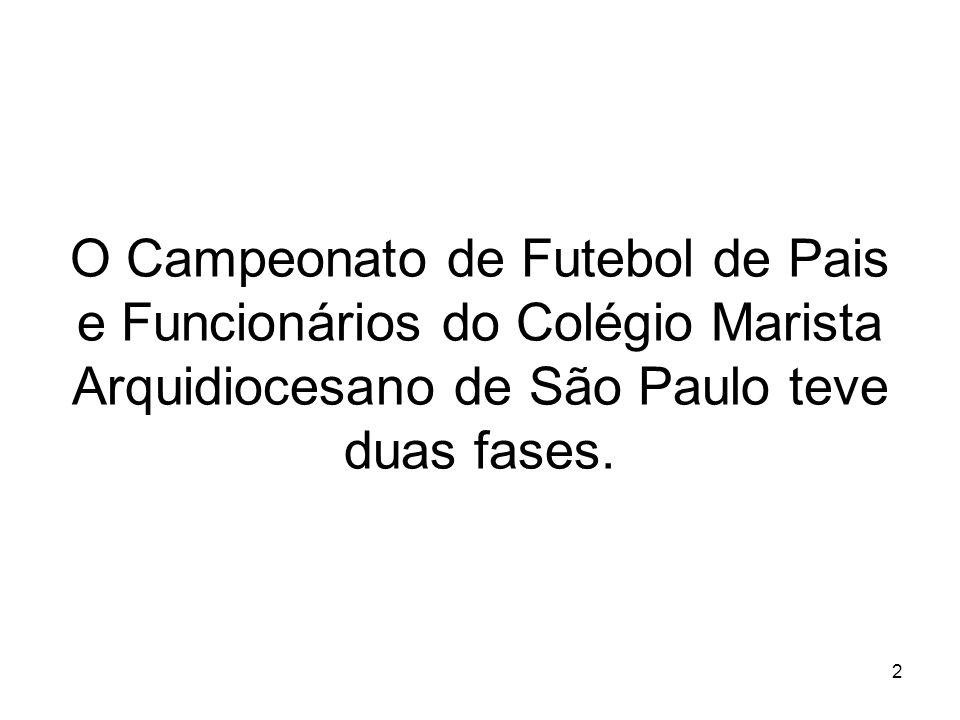 2 O Campeonato de Futebol de Pais e Funcionários do Colégio Marista Arquidiocesano de São Paulo teve duas fases.