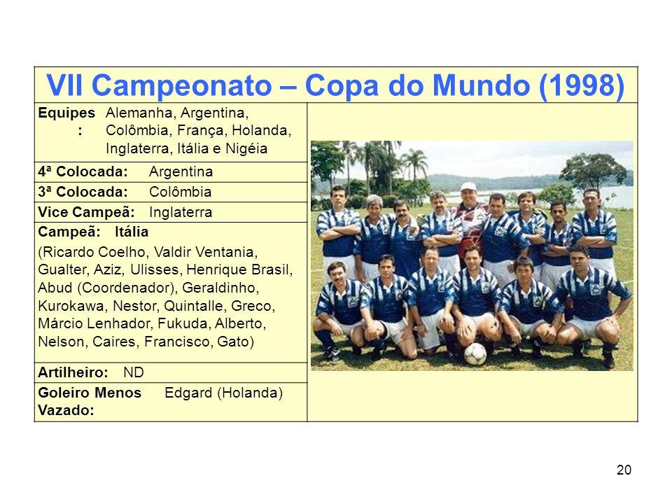 20 VII Campeonato – Copa do Mundo (1998) Equipes : Alemanha, Argentina, Colômbia, França, Holanda, Inglaterra, Itália e Nigéia 4ª Colocada:Argentina 3