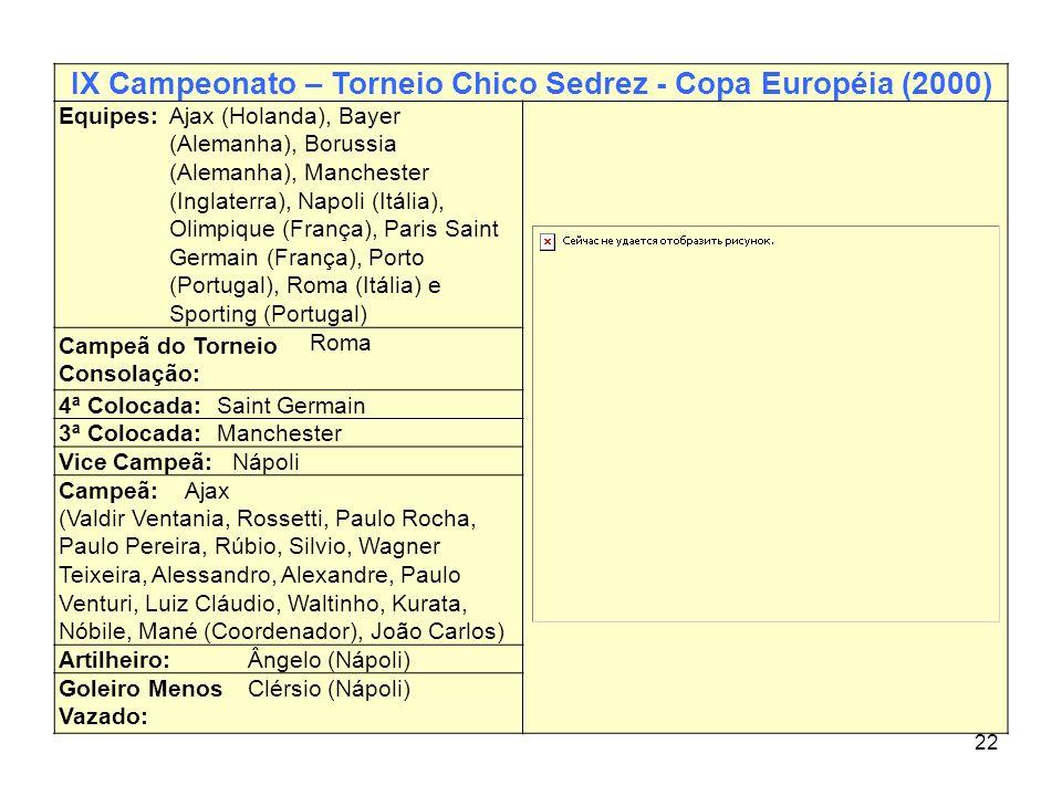 22 IX Campeonato – Torneio Chico Sedrez - Copa Européia (2000) Equipes:Ajax (Holanda), Bayer (Alemanha), Borussia (Alemanha), Manchester (Inglaterra),