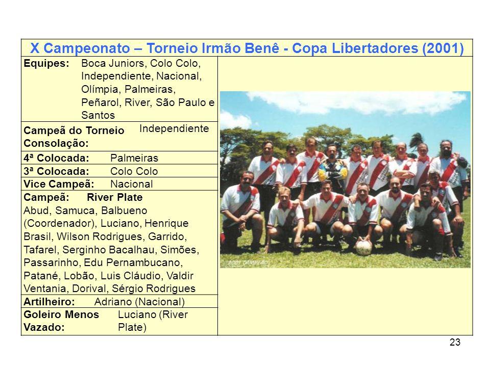 23 X Campeonato – Torneio Irmão Benê - Copa Libertadores (2001) Equipes:Boca Juniors, Colo Colo, Independiente, Nacional, Olímpia, Palmeiras, Peñarol,