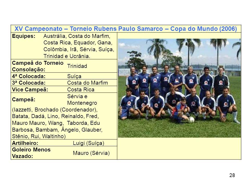 28 XV Campeonato – Torneio Rubens Paulo Samarco – Copa do Mundo (2006) Equipes: Austrália, Costa do Marfim, Costa Rica, Equador, Gana, Colômbia, Irã,