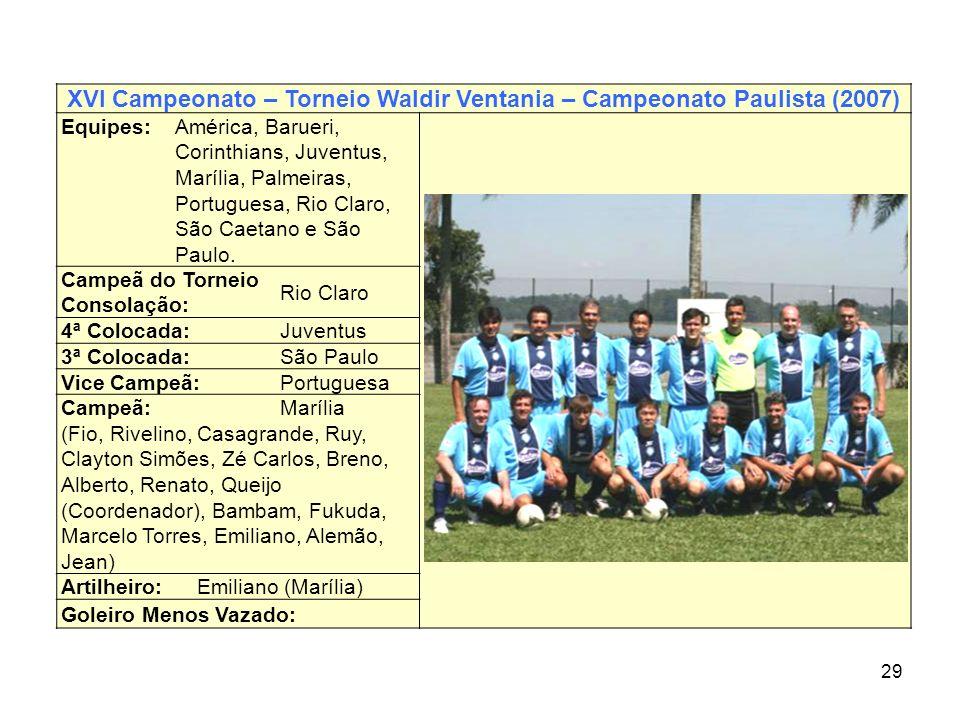 29 XVI Campeonato – Torneio Waldir Ventania – Campeonato Paulista (2007) Equipes: América, Barueri, Corinthians, Juventus, Marília, Palmeiras, Portugu