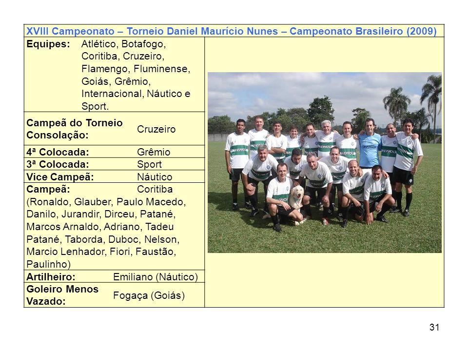 31 XVIII Campeonato – Torneio Daniel Maurício Nunes – Campeonato Brasileiro (2009) Equipes: Atlético, Botafogo, Coritiba, Cruzeiro, Flamengo, Fluminen